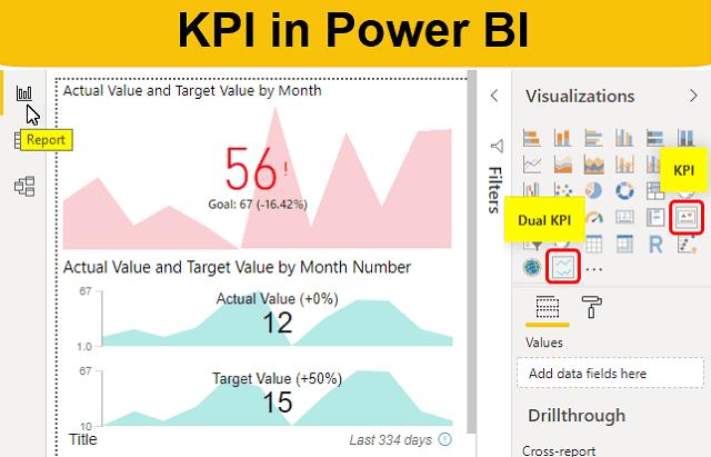 تعریف kpi در power bi